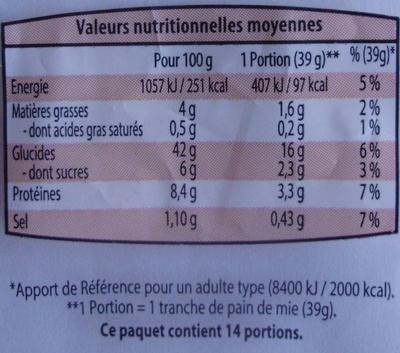 Pain Sandwich, Complet (Extra Moelleux) 14  Maxi Tranches - Informazioni nutrizionali - fr