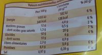 12  Briochettes - Nutrition facts - fr