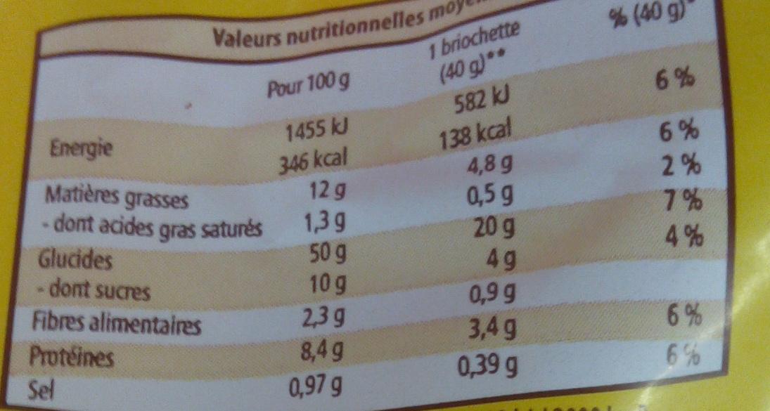 12  Briochettes - Voedingswaarden - fr