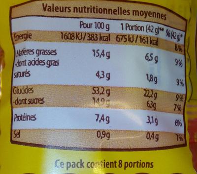 Briochettes aux pépites de chocolat au lait - 336 g - Nutrition facts