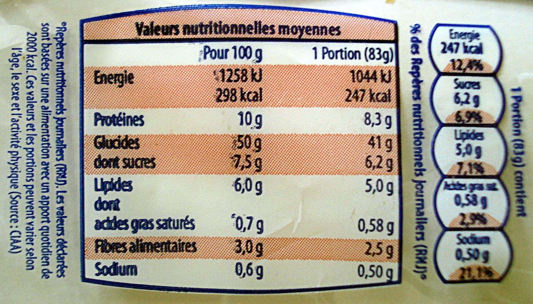 Pains Hamburgers XXL - Informations nutritionnelles