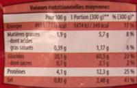 Mélanges de légumes, nouilles précuites - Informations nutritionnelles