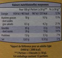 Croc Matin - Informations nutritionnelles - fr