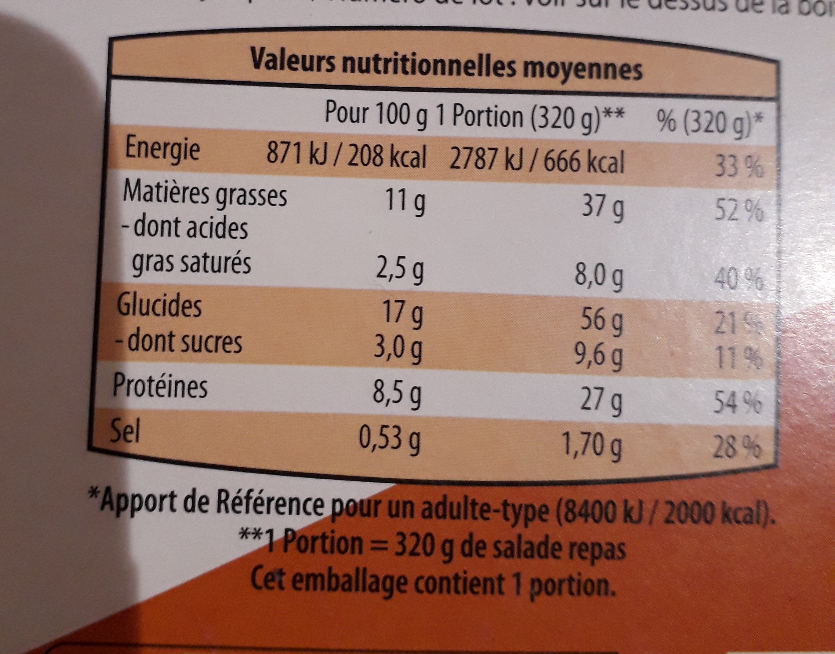 Salade jambon œuf emmental - Informations nutritionnelles