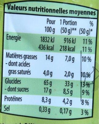 Müesli 59% céréales complètes'fruit et Epautre - Informations nutritionnelles - fr