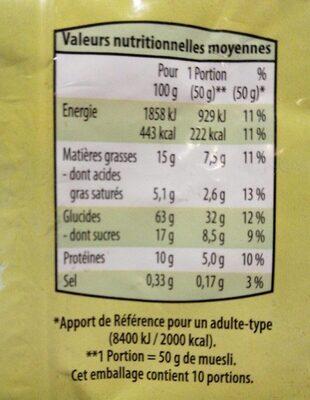 Muesli Fruits rouges - Nutrition facts - fr