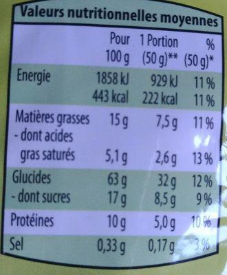 Muesli Fruits et epeautre - Nutrition facts