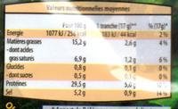 Jambon de Bayonne affiné 9 mois - Informations nutritionnelles