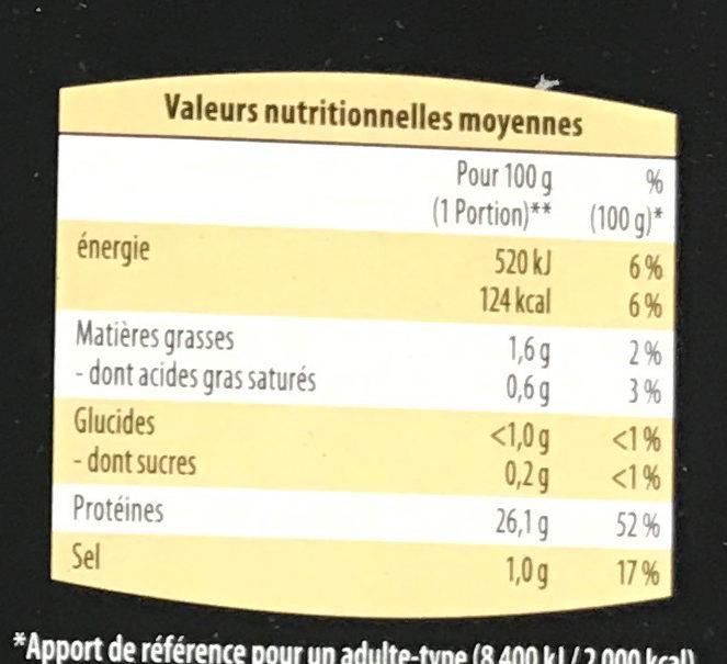 4 pavés de kangourou - Informations nutritionnelles - fr