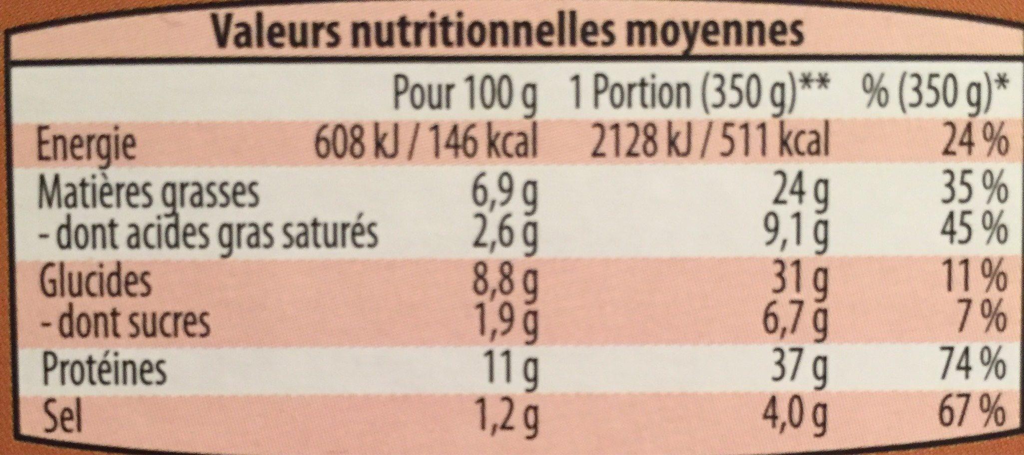 Cassoulet au Confit de Canard  et Saucisse de Toulouse - Informations nutritionnelles - fr