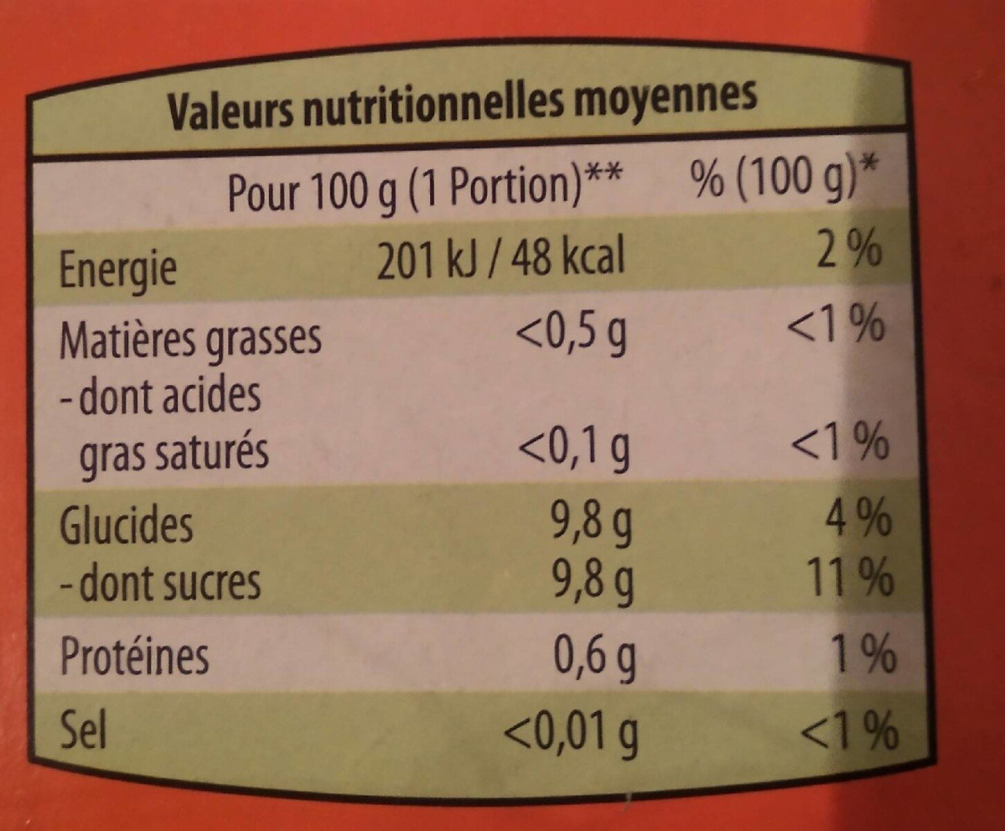 Purée de fruits pomme pêche abricot - Nutrition facts - fr
