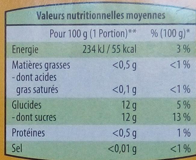 Purée de fruits pomme pêche abricot - Informations nutritionnelles - fr