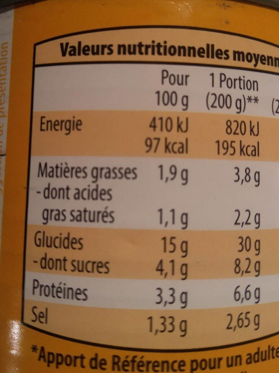 Pois chiches curry - Nutrition facts - fr
