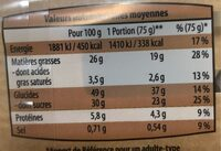 4 Muffins - Informations nutritionnelles - fr