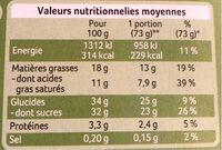 Bâtonets Gourmands - Voedingswaarden - fr