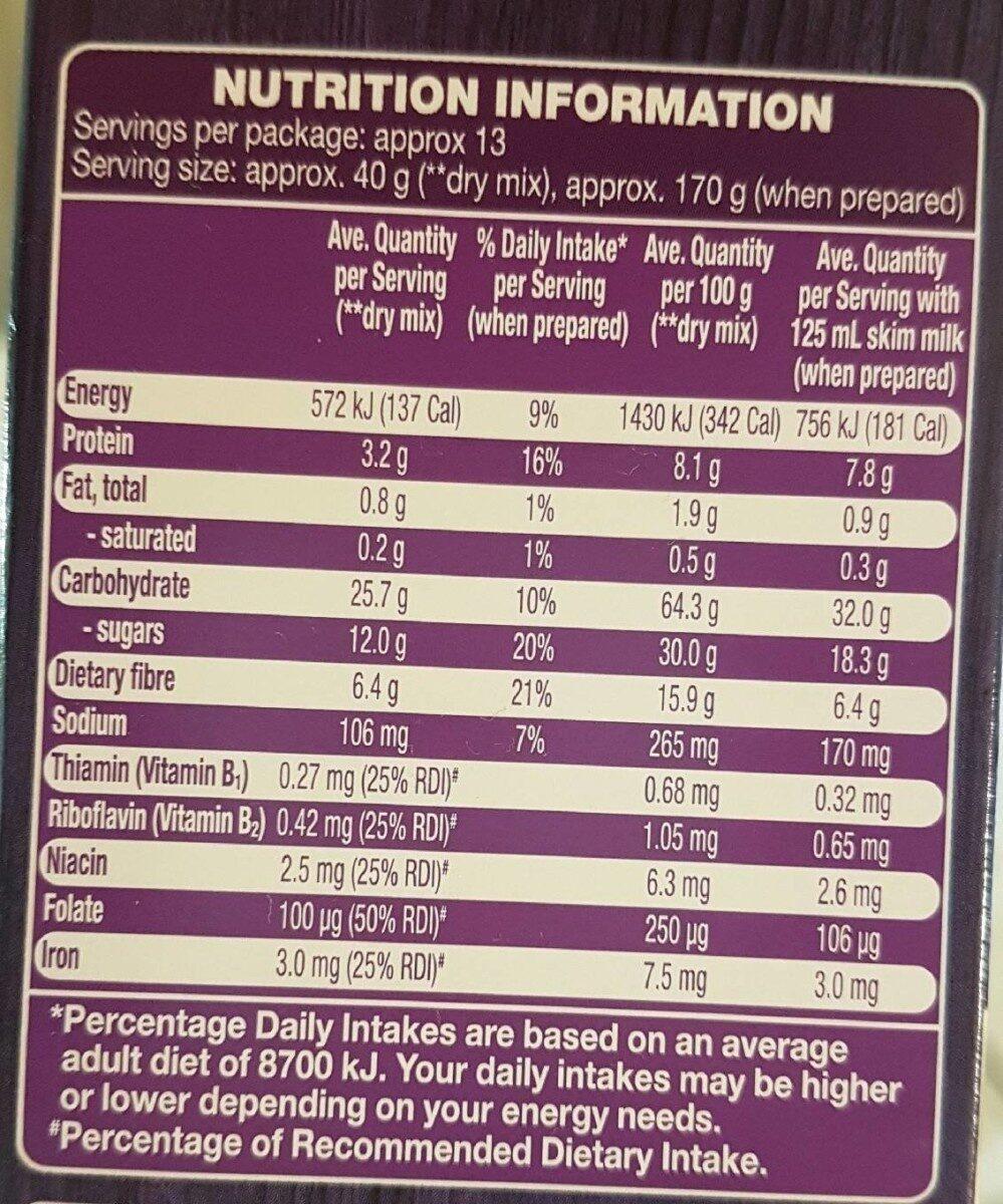 Bran & Sultanas - Nutrition facts