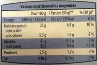Brownies (sans gluten) - Voedingswaarden - fr