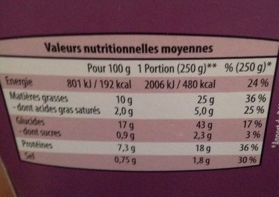 Ma salade Italienne - Informations nutritionnelles - fr