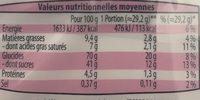 Gaufrettes guimauve - Voedingswaarden - fr