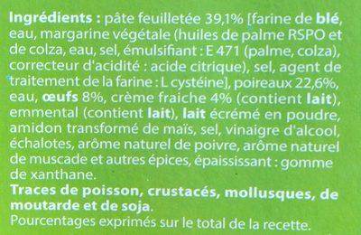 Tartes aux Poireaux à la Crème Fraîche - Ingrédients