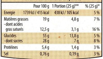 Cake Au citron (Tante Odile) - Informations nutritionnelles