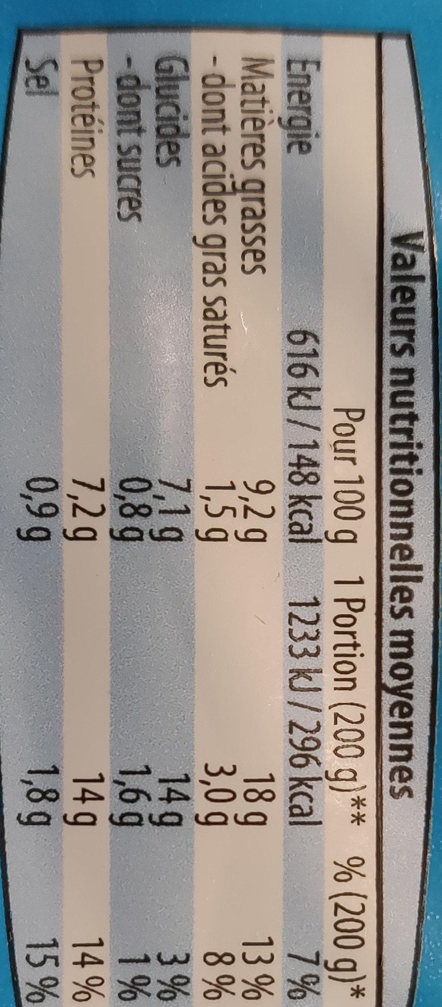 Brandade parmentière de morue - Informations nutritionnelles - fr