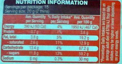 Fine Chocolate Orange Thins - Nutrition facts