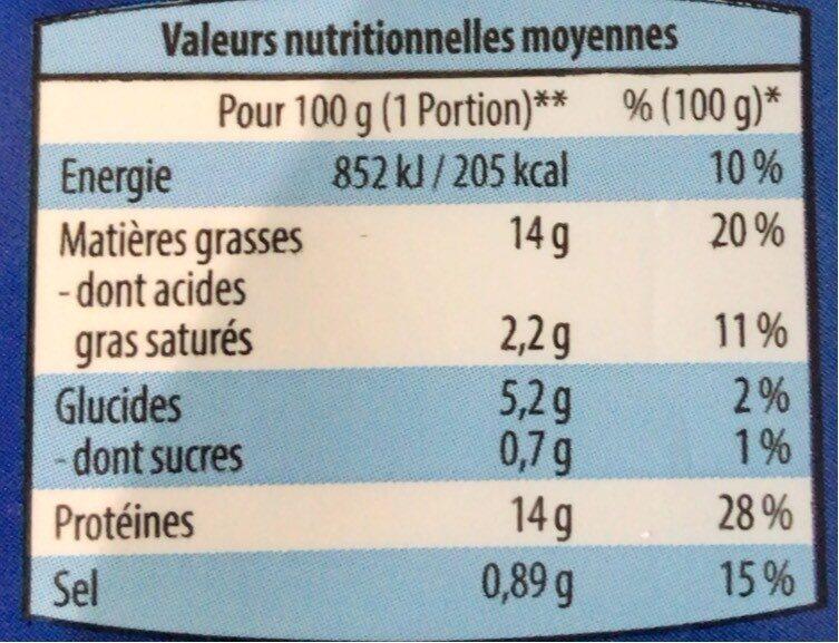 haché de Cabillaud et colin d'Alaska au citron - Nutrition facts - fr