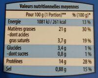 Hachés de saumon - Nutrition facts - fr