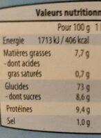 Petit Pains grillés - Información nutricional - fr