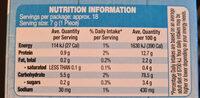 Crispetts Light & Crunchy - Nutrition facts - en