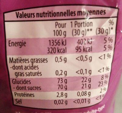 Raisins Sultana - Informations nutritionnelles - fr