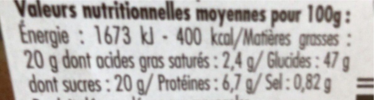 Beignets chocolat noisette - Informations nutritionnelles - fr