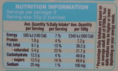 Easter Bunnies Milk Creme - Nutrition facts
