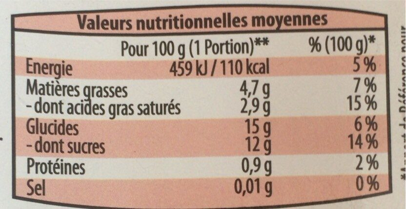 Liégeois de fruit - Voedingswaarden - fr