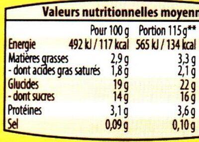 Semoule au lait - Informations nutritionnelles