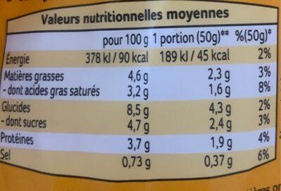 Sauce bechamel - Voedingswaarden - fr