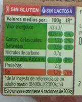 Pechuga de pavo al ajillo - Información nutricional