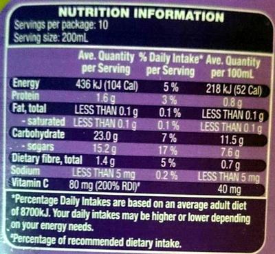Breakfast juice - Nutrition facts