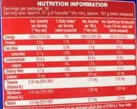 Wheat Biscuits - Nutrition facts - en