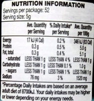 German Style Mustard With Herbs - Nutrition facts
