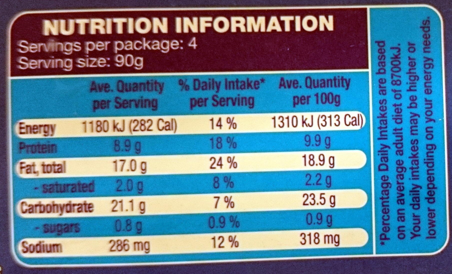 Crumbed Prawn Cutlets - Nutrition facts - en