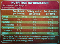 Farmwood Chicken Tenders - Informations nutritionnelles