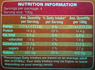 Farmwood Chicken Tenders - Nutrition facts