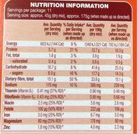 Just Bran - Nutrition facts - en