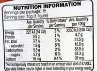 Milk Chocolate Assorted Figures - Nutrition facts