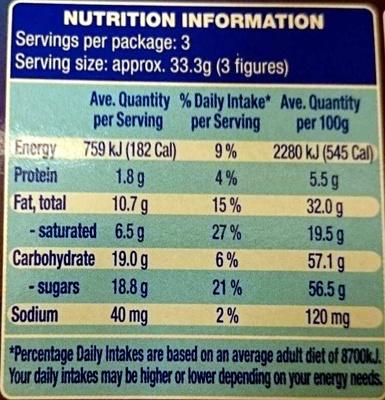 Milk Chocolate Easter Figures - Nutrition facts - en