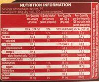 Crunchy clusters - Nutrition facts - en