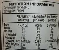 Cola Zero Sugar - Informations nutritionnelles - en