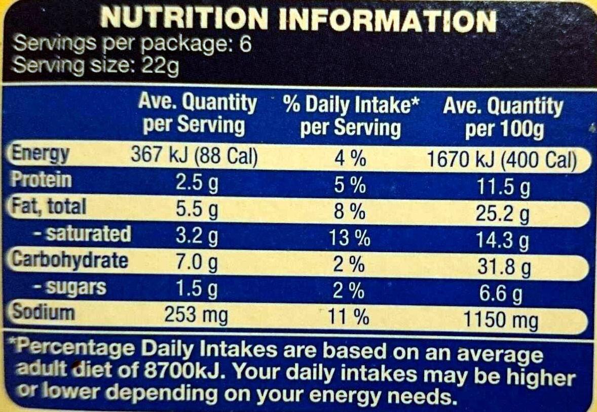 Dippits - Nutrition facts - en